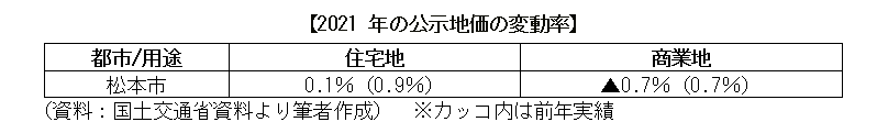 fig3.png (6 KB)