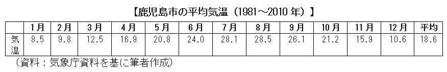 fig01.png (9 KB)