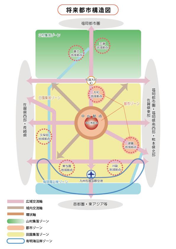第2次佐賀市総合計画