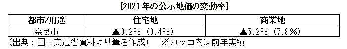 fig_3.png (5 KB)