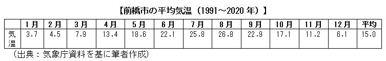 fig2-2.png (7 KB)