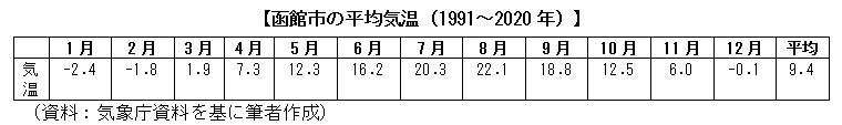 fig_01.png (7 KB)
