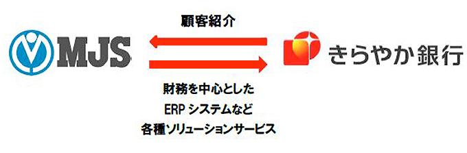 20200219_news_01.png (84 KB)